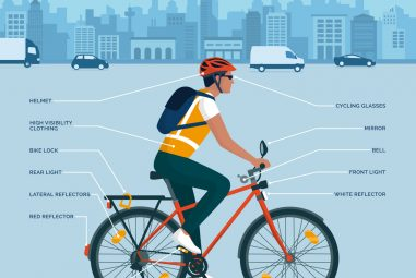 Technology Making Cycling Safer